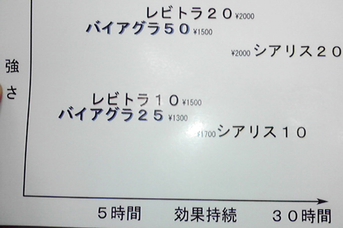 上野 一 浜松 第 町 クリニック